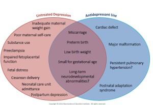 rischi delle depressioni in gravidanza